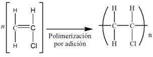 Phản ứng trùng hợp PVC